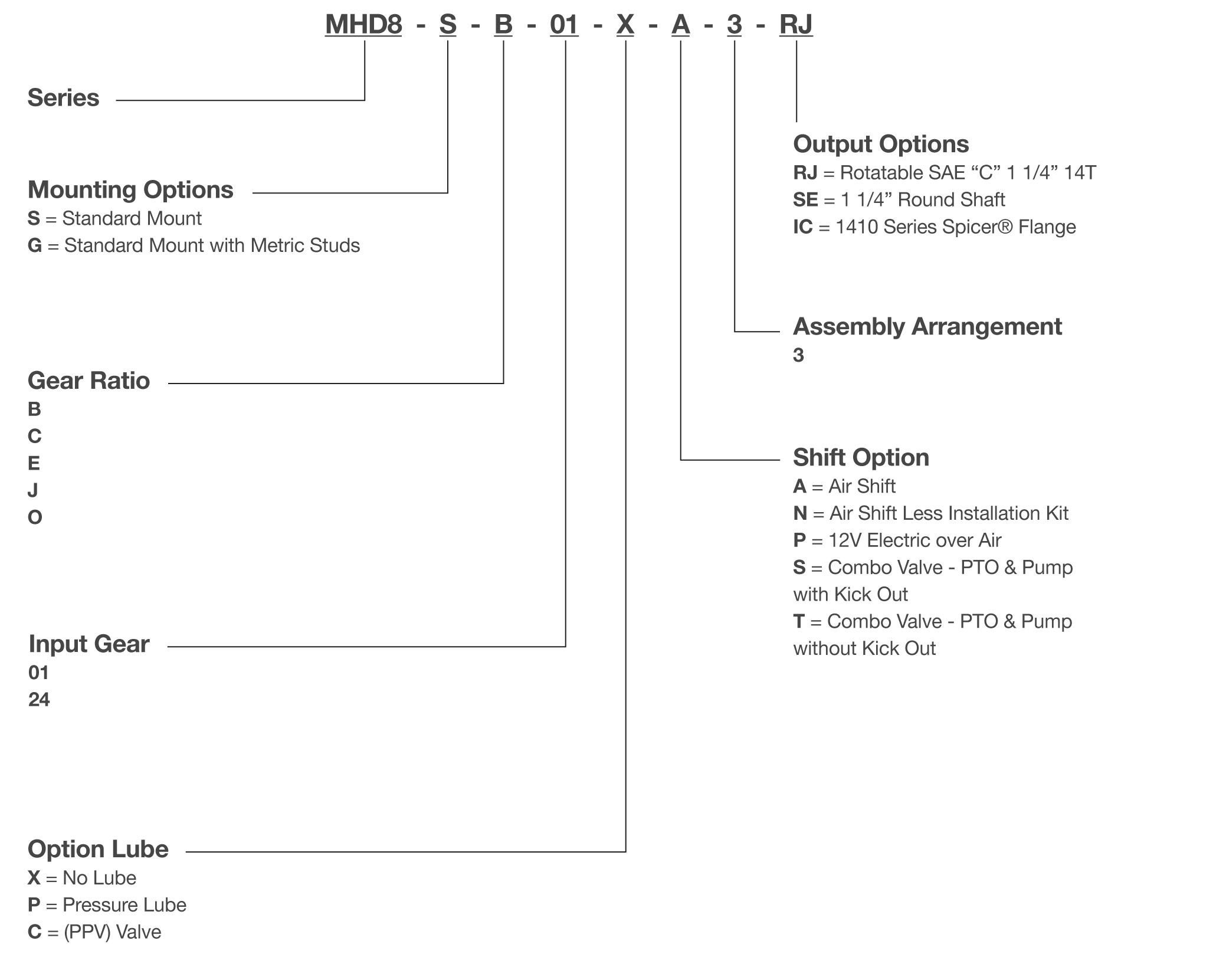 Metaris Aftermarket Heavy Duty 8 Bolt Power Take-offs (PTOs) - MHD8